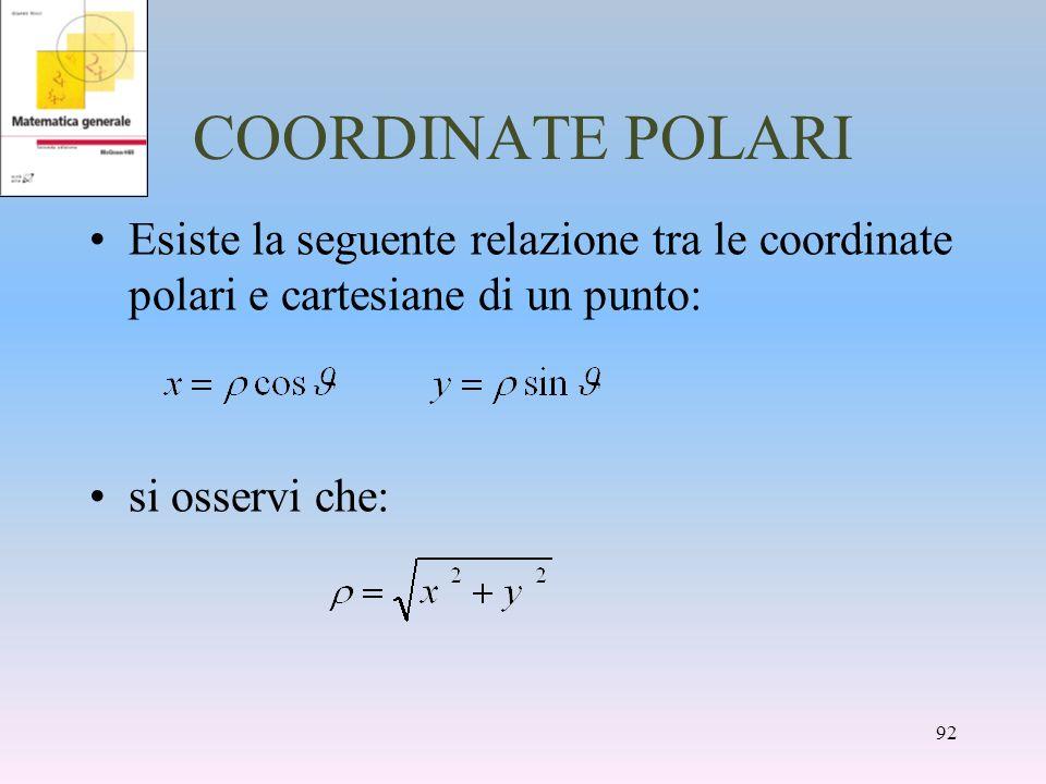 COORDINATE POLARI Esiste la seguente relazione tra le coordinate polari e cartesiane di un punto: si osservi che: 92
