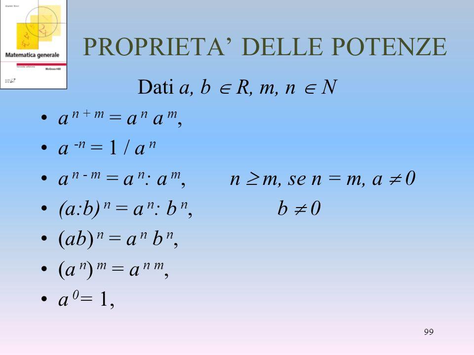 PROPRIETA DELLE POTENZE Dati a, b R, m, n N a n + m = a n a m, a -n = 1 / a n a n - m = a n : a m,n m, se n = m, a 0 (a:b) n = a n : b n,b 0 (ab) n =