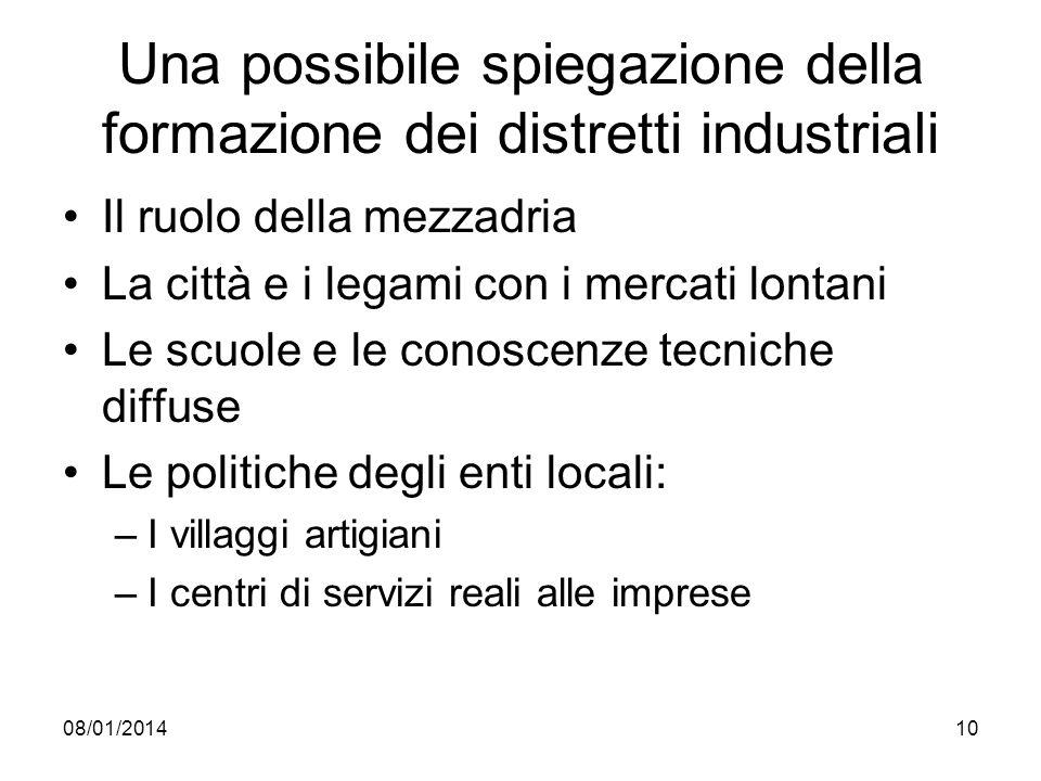 08/01/201410 Una possibile spiegazione della formazione dei distretti industriali Il ruolo della mezzadria La città e i legami con i mercati lontani L