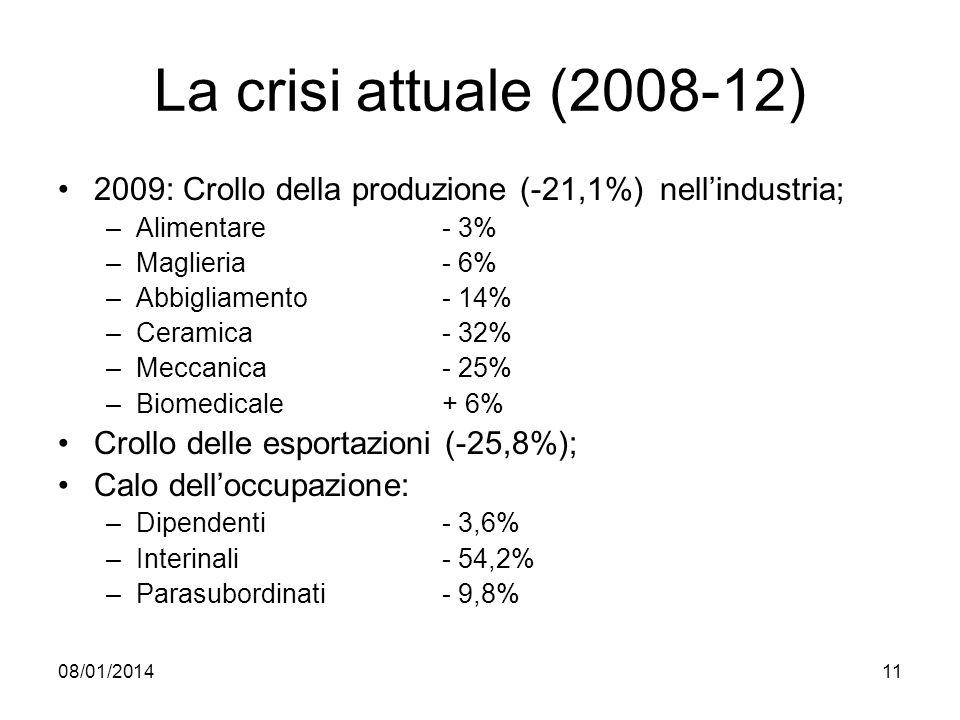 08/01/201411 La crisi attuale (2008-12) 2009: Crollo della produzione (-21,1%) nellindustria; –Alimentare - 3% –Maglieria- 6% –Abbigliamento- 14% –Ceramica- 32% –Meccanica- 25% –Biomedicale+ 6% Crollo delle esportazioni (-25,8%); Calo delloccupazione: –Dipendenti - 3,6% –Interinali- 54,2% –Parasubordinati- 9,8%