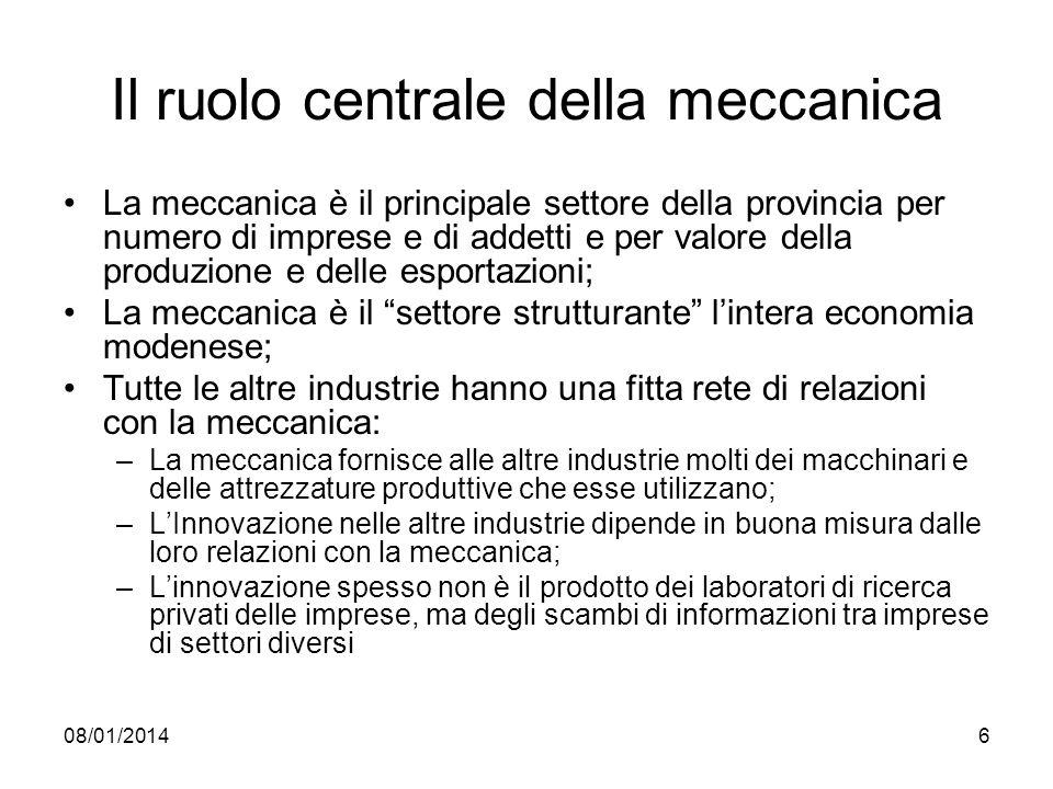 08/01/20146 Il ruolo centrale della meccanica La meccanica è il principale settore della provincia per numero di imprese e di addetti e per valore del