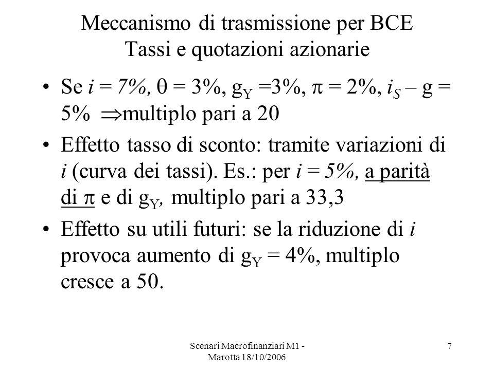 Scenari Macrofinanziari M1 - Marotta 18/10/2006 7 Meccanismo di trasmissione per BCE Tassi e quotazioni azionarie Se i = 7%, = 3%, g Y =3%, = 2%, i S – g = 5% multiplo pari a 20 Effetto tasso di sconto: tramite variazioni di i (curva dei tassi).