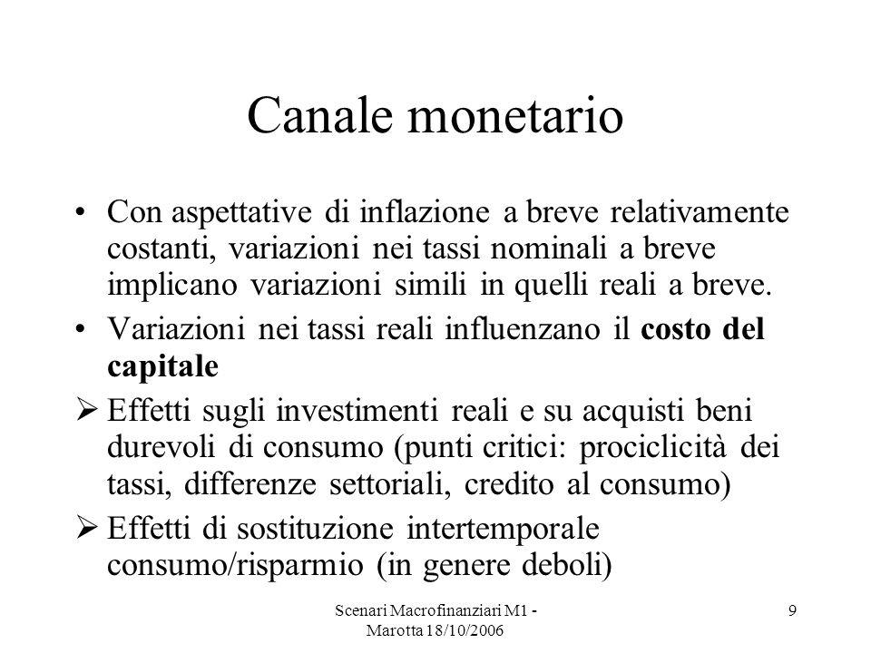 Scenari Macrofinanziari M1 - Marotta 18/10/2006 9 Canale monetario Con aspettative di inflazione a breve relativamente costanti, variazioni nei tassi nominali a breve implicano variazioni simili in quelli reali a breve.