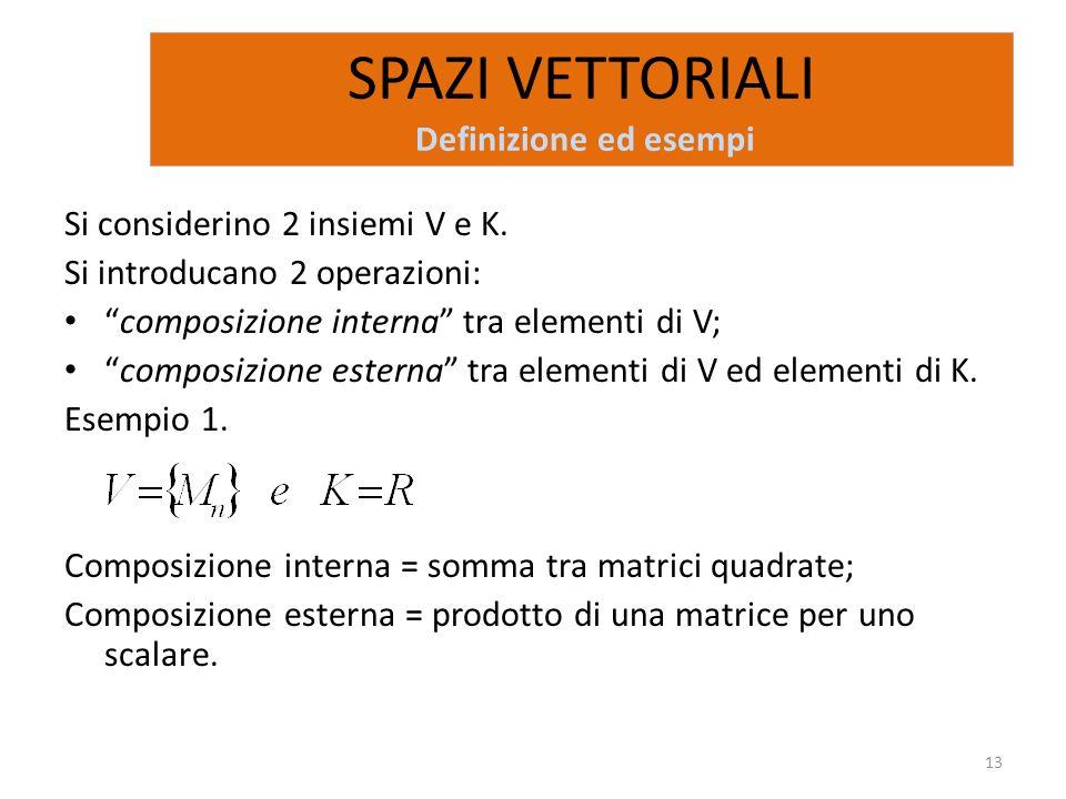 SPAZI VETTORIALI Definizione ed esempi Si considerino 2 insiemi V e K. Si introducano 2 operazioni: composizione interna tra elementi di V; composizio