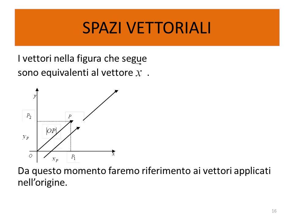 SPAZI VETTORIALI I vettori nella figura che segue sono equivalenti al vettore. Da questo momento faremo riferimento ai vettori applicati nellorigine.