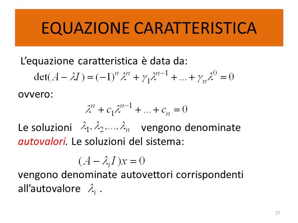 EQUAZIONE CARATTERISTICA Lequazione caratteristica è data da: ovvero: Le soluzioni vengono denominate autovalori. Le soluzioni del sistema: vengono de