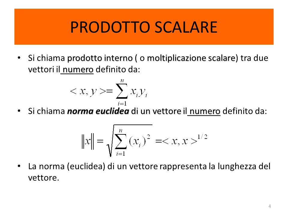 4 PRODOTTO SCALARE prodotto internomoltiplicazione scalare numero Si chiama prodotto interno ( o moltiplicazione scalare) tra due vettori il numero de