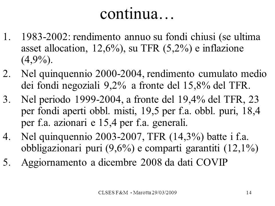 CLSES F&M - Marotta 29/03/200914 continua… 1.1983-2002: rendimento annuo su fondi chiusi (se ultima asset allocation, 12,6%), su TFR (5,2%) e inflazione (4,9%).