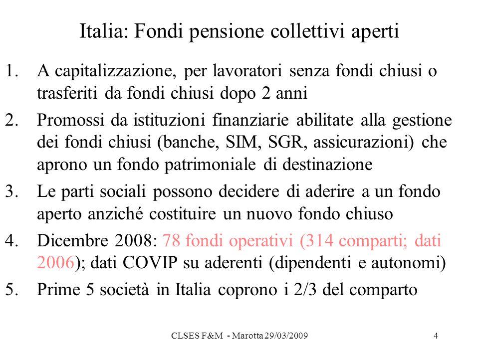 CLSES F&M - Marotta 29/03/20094 Italia: Fondi pensione collettivi aperti 1.A capitalizzazione, per lavoratori senza fondi chiusi o trasferiti da fondi chiusi dopo 2 anni 2.Promossi da istituzioni finanziarie abilitate alla gestione dei fondi chiusi (banche, SIM, SGR, assicurazioni) che aprono un fondo patrimoniale di destinazione 3.Le parti sociali possono decidere di aderire a un fondo aperto anziché costituire un nuovo fondo chiuso 4.Dicembre 2008: 78 fondi operativi (314 comparti; dati 2006); dati COVIP su aderenti (dipendenti e autonomi) 5.Prime 5 società in Italia coprono i 2/3 del comparto