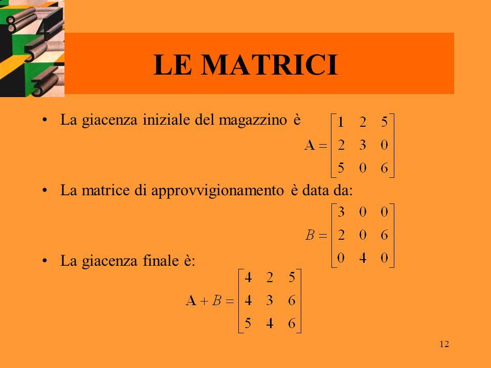 12 LE MATRICI La giacenza iniziale del magazzino è La matrice di approvvigionamento è data da: La giacenza finale è: