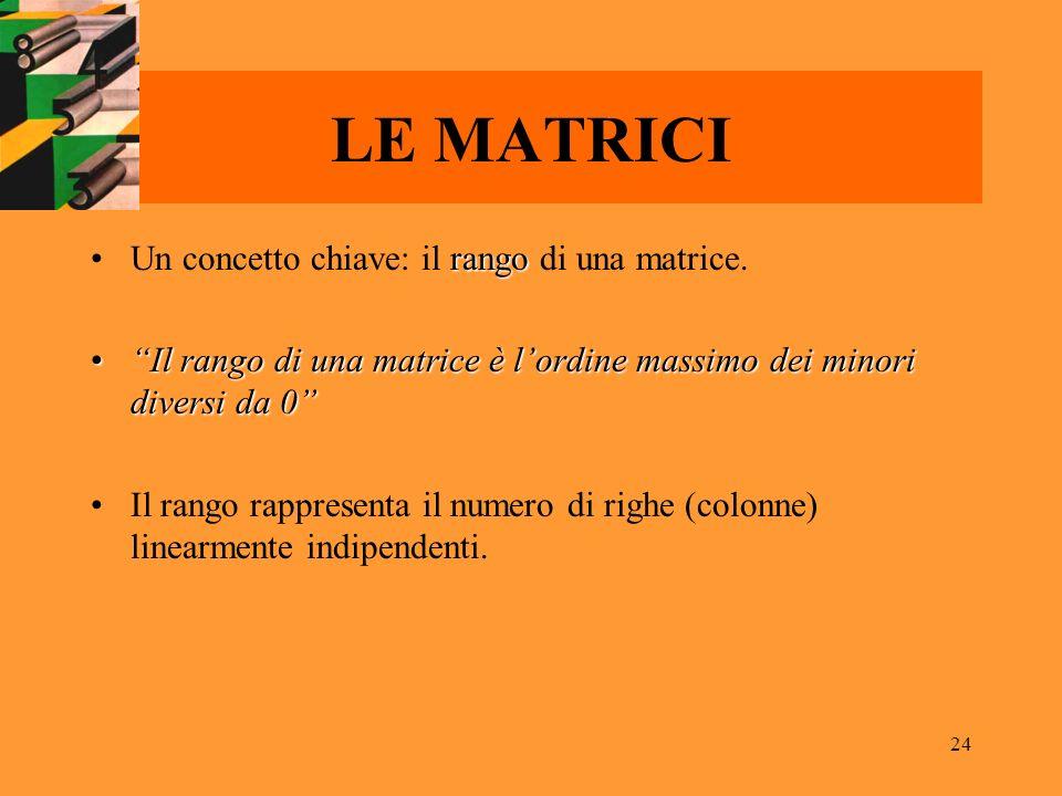 24 LE MATRICI rangoUn concetto chiave: il rango di una matrice. Il rango di una matrice è lordine massimo dei minori diversi da 0Il rango di una matri