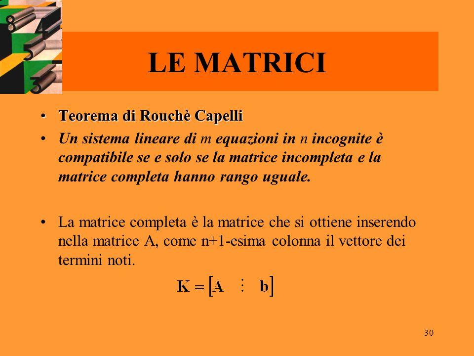30 LE MATRICI Teorema di Rouchè CapelliTeorema di Rouchè Capelli Un sistema lineare di m equazioni in n incognite è compatibile se e solo se la matric