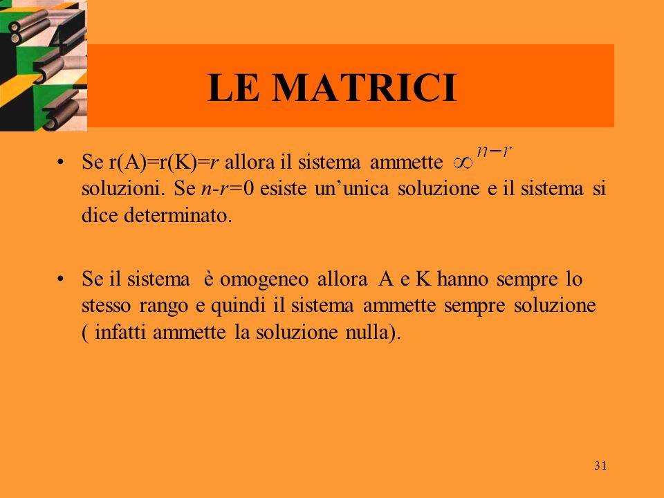 31 LE MATRICI Se r(A)=r(K)=r allora il sistema ammette soluzioni. Se n-r=0 esiste ununica soluzione e il sistema si dice determinato. Se il sistema è
