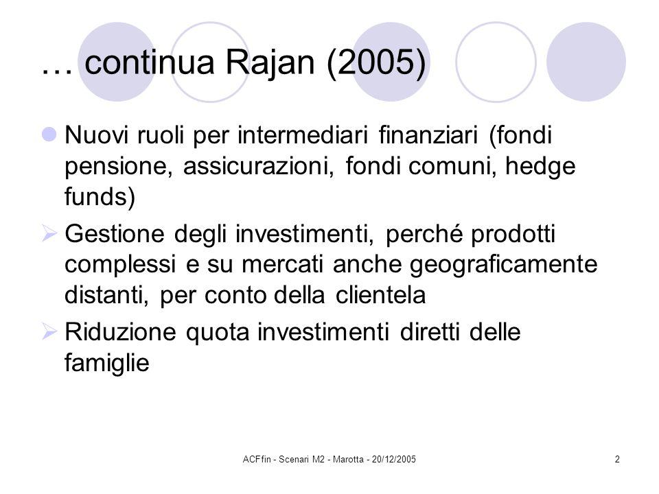 ACFfin - Scenari M2 - Marotta - 20/12/20052 … continua Rajan (2005) Nuovi ruoli per intermediari finanziari (fondi pensione, assicurazioni, fondi comuni, hedge funds) Gestione degli investimenti, perché prodotti complessi e su mercati anche geograficamente distanti, per conto della clientela Riduzione quota investimenti diretti delle famiglie