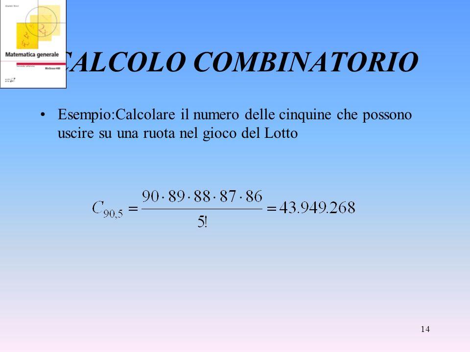14 CALCOLO COMBINATORIO Esempio:Calcolare il numero delle cinquine che possono uscire su una ruota nel gioco del Lotto