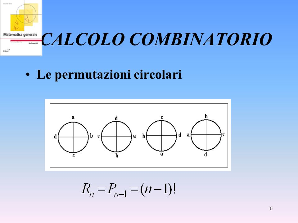 17 CALCOLO COMBINATORIO Es.1 Calcolare il coefficiente di nello sviluppo di.