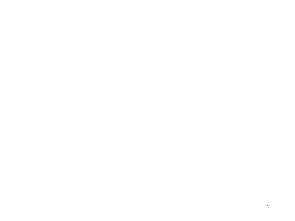 18 CALCOLO COMBINATORIO ESERCIZIO 1 La user_id e la password per laccesso ad un PC sono composte come segue: LLNNLLNNLNLNNL (L= lettera dellalfabeto italiano, N = numero, ossia cifra da 0-9 ) Calcolare quanti sono le diverse combinazioni user_id, password che possono essere create.