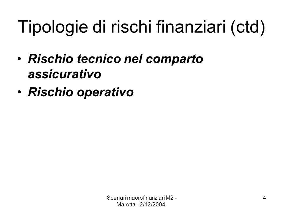 Scenari macrofinanziari M2 - Marotta - 2/12/2004.