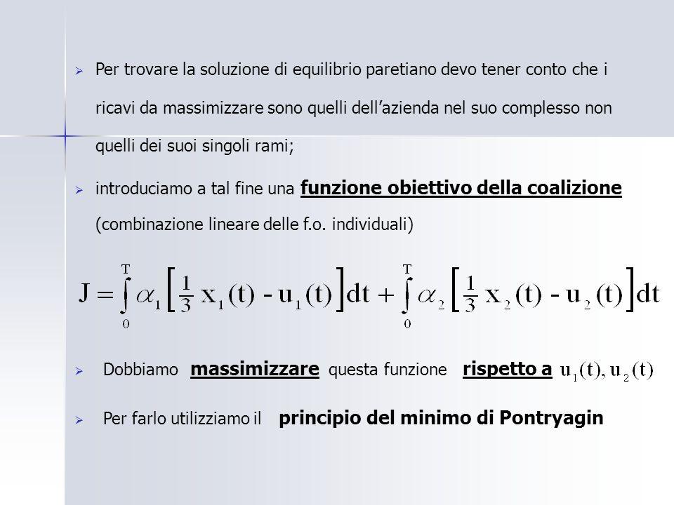 Per trovare la soluzione di equilibrio paretiano devo tener conto che i ricavi da massimizzare sono quelli dellazienda nel suo complesso non quelli dei suoi singoli rami; introduciamo a tal fine una funzione obiettivo della coalizione (combinazione lineare delle f.o.