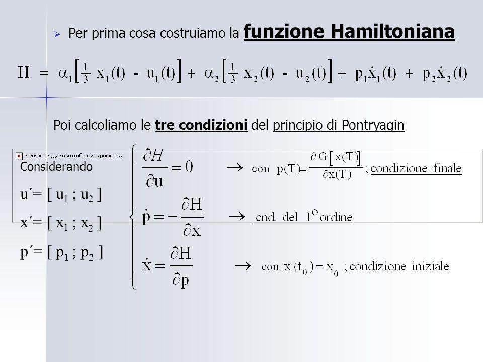 Poi calcoliamo le tre condizioni del principio di Pontryagin Per prima cosa costruiamo la funzione Hamiltoniana Considerando u´= [ u 1 ; u 2 ] x´= [ x 1 ; x 2 ] p´= [ p 1 ; p 2 ]