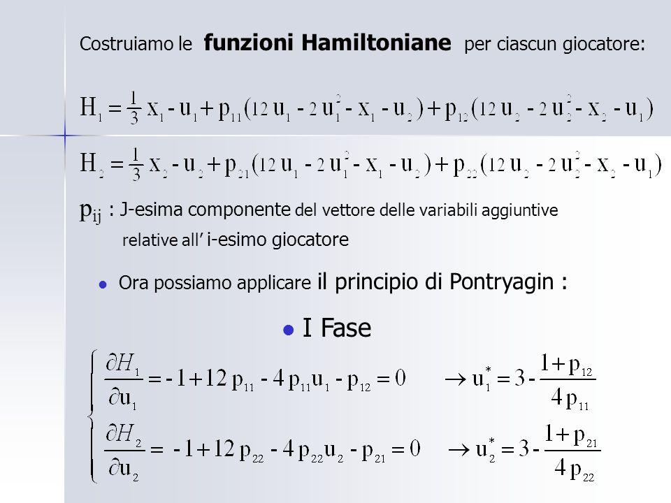 Costruiamo le funzioni Hamiltoniane per ciascun giocatore: p ij : J-esima componente del vettore delle variabili aggiuntive relative all i-esimo giocatore Ora possiamo applicare il principio di Pontryagin : I Fase