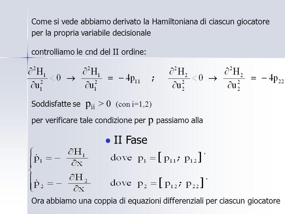 Come si vede abbiamo derivato la Hamiltoniana di ciascun giocatore per la propria variabile decisionale controlliamo le cnd del II ordine: Soddisfatte se p ii > 0 (con i=1,2) per verificare tale condizione per p passiamo alla II Fase Ora abbiamo una coppia di equazioni differenziali per ciascun giocatore