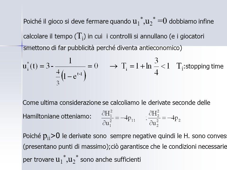 Poiché il gioco si deve fermare quando u 1 *,u 2 * =0 dobbiamo infine calcolare il tempo ( T i ) in cui i controlli si annullano (e i giocatori smettono di far pubblicità perché diventa antieconomico) T i :stopping time Come ultima considerazione se calcoliamo le derivate seconde delle Hamiltoniane otteniamo: Poiché p ii >0 le derivate sono sempre negative quindi le H.