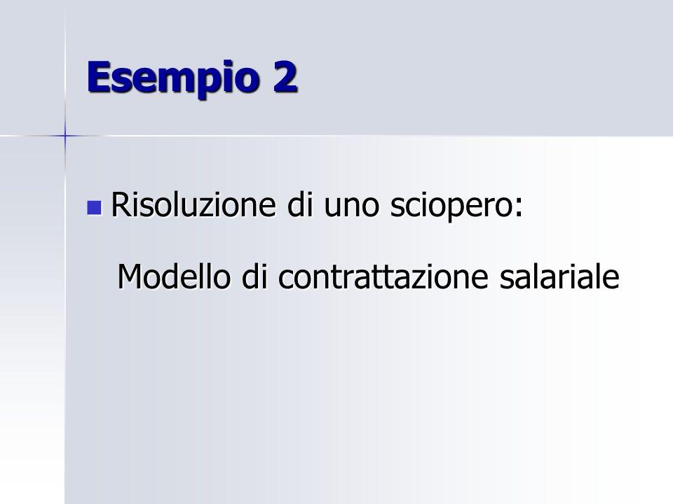 Esempio 2 Risoluzione di uno sciopero: Risoluzione di uno sciopero: Modello di contrattazione salariale Modello di contrattazione salariale