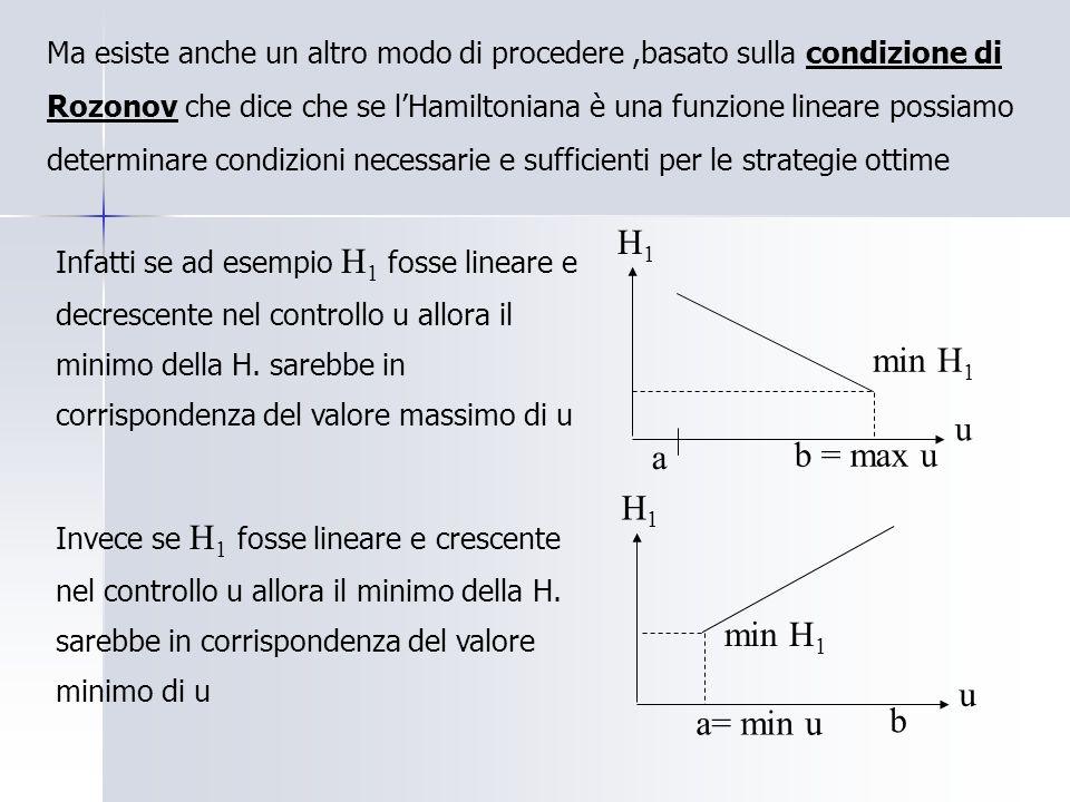 Ma esiste anche un altro modo di procedere,basato sulla condizione di Rozonov che dice che se lHamiltoniana è una funzione lineare possiamo determinare condizioni necessarie e sufficienti per le strategie ottime Infatti se ad esempio H 1 fosse lineare e decrescente nel controllo u allora il minimo della H.