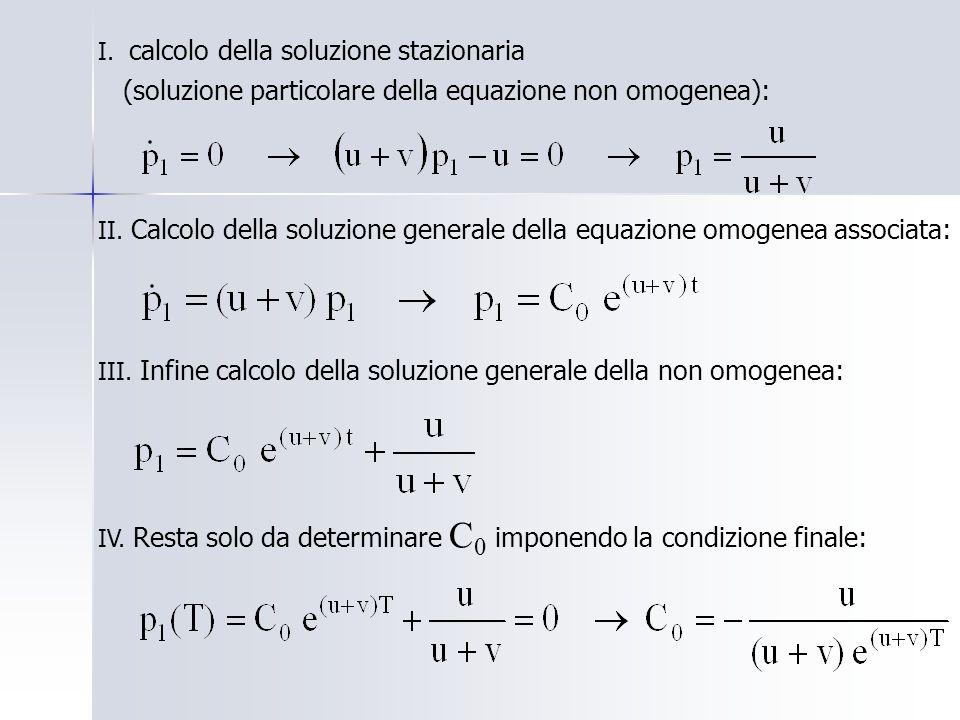 I. calcolo della soluzione stazionaria (soluzione particolare della equazione non omogenea): II.