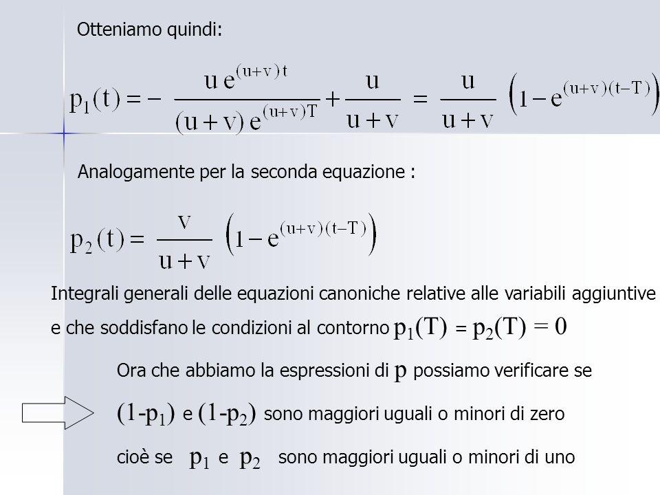 Otteniamo quindi: Analogamente per la seconda equazione : Integrali generali delle equazioni canoniche relative alle variabili aggiuntive e che soddisfano le condizioni al contorno p 1 (T) = p 2 (T) = 0 Ora che abbiamo la espressioni di p possiamo verificare se (1-p 1 ) e (1-p 2 ) sono maggiori uguali o minori di zero cioè se p 1 e p 2 sono maggiori uguali o minori di uno