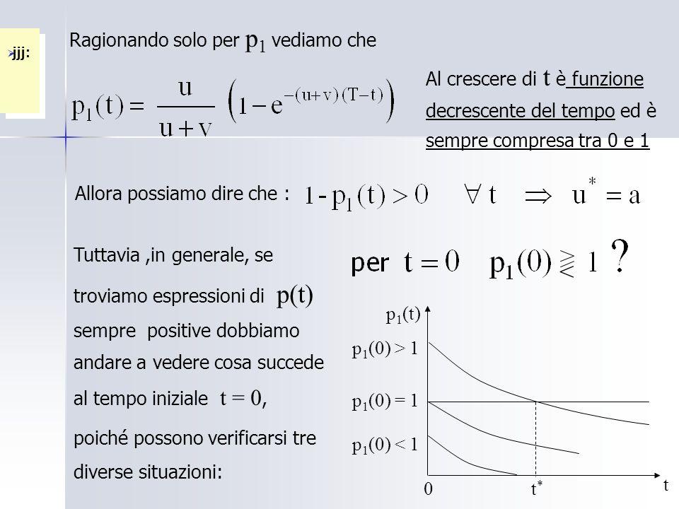 Ragionando solo per p 1 vediamo che Al crescere di t è funzione decrescente del tempo ed è sempre compresa tra 0 e 1 jjj: Allora possiamo dire che : Tuttavia,in generale, se troviamo espressioni di p(t) sempre positive dobbiamo andare a vedere cosa succede al tempo iniziale t = 0, poiché possono verificarsi tre diverse situazioni: t t*t* 0 p 1 (0) = 1 p 1 (0) < 1 p 1 (0) > 1 p 1 (t)