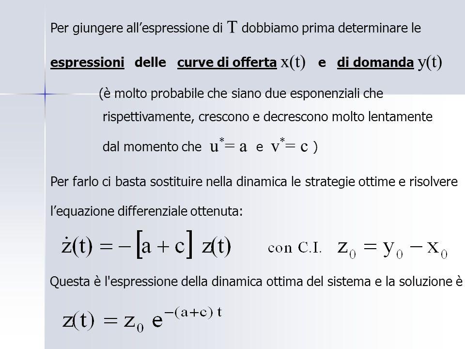 Per giungere allespressione di T dobbiamo prima determinare le espressioni delle curve di offerta x(t) e di domanda y(t) (è molto probabile che siano due esponenziali che rispettivamente, crescono e decrescono molto lentamente dal momento che u * = a e v * = c ) Per farlo ci basta sostituire nella dinamica le strategie ottime e risolvere lequazione differenziale ottenuta: Questa è l espressione della dinamica ottima del sistema e la soluzione è