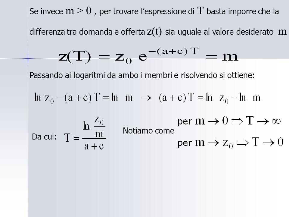 Se invece m > 0, per trovare lespressione di T basta imporre che la differenza tra domanda e offerta z(t) sia uguale al valore desiderato m Passando ai logaritmi da ambo i membri e risolvendo si ottiene: Da cui: Notiamo come