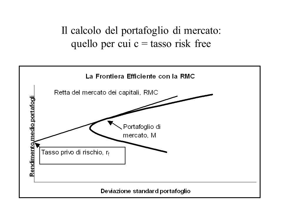 Il calcolo del portafoglio di mercato: quello per cui c = tasso risk free