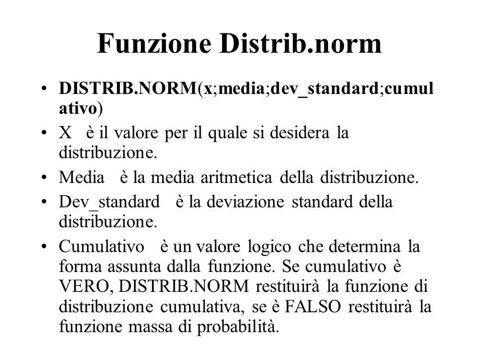 Funzione Distrib.norm DISTRIB.NORM(x;media;dev_standard;cumul ativo) X è il valore per il quale si desidera la distribuzione. Media è la media aritmet
