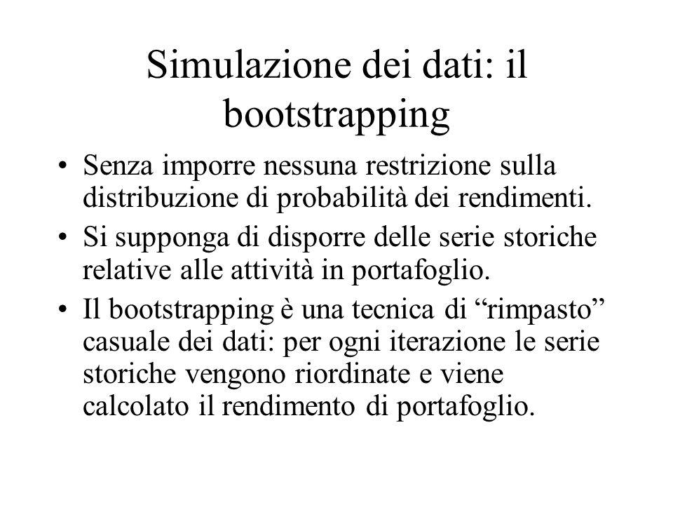 Simulazione dei dati: il bootstrapping Senza imporre nessuna restrizione sulla distribuzione di probabilità dei rendimenti. Si supponga di disporre de