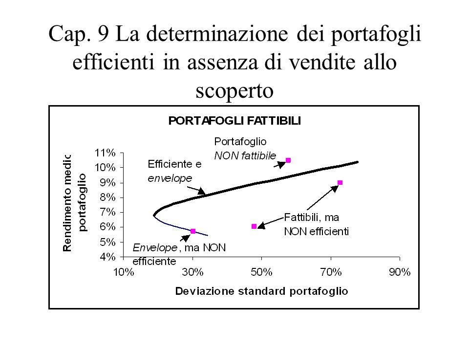 Cap. 9 La determinazione dei portafogli efficienti in assenza di vendite allo scoperto