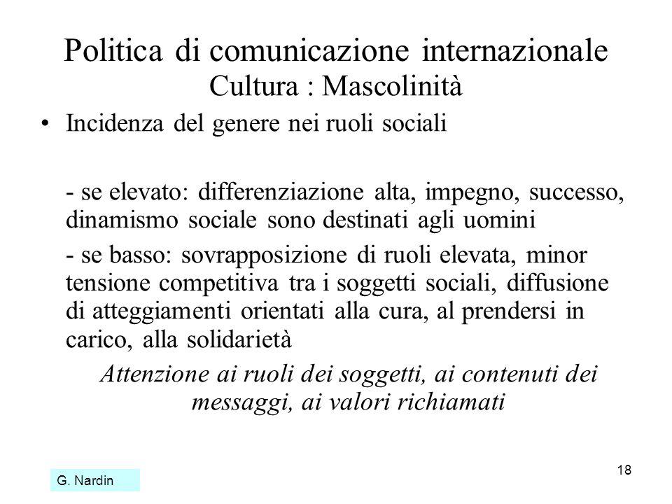 18 Politica di comunicazione internazionale Cultura : Mascolinità Incidenza del genere nei ruoli sociali - se elevato: differenziazione alta, impegno,