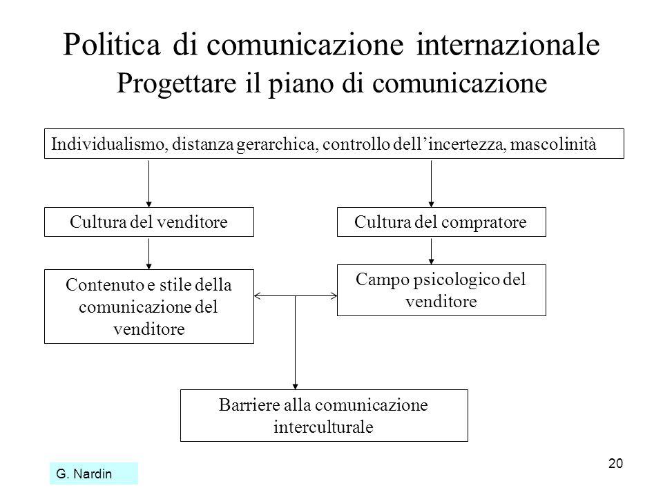 20 Politica di comunicazione internazionale Progettare il piano di comunicazione Individualismo, distanza gerarchica, controllo dellincertezza, mascol