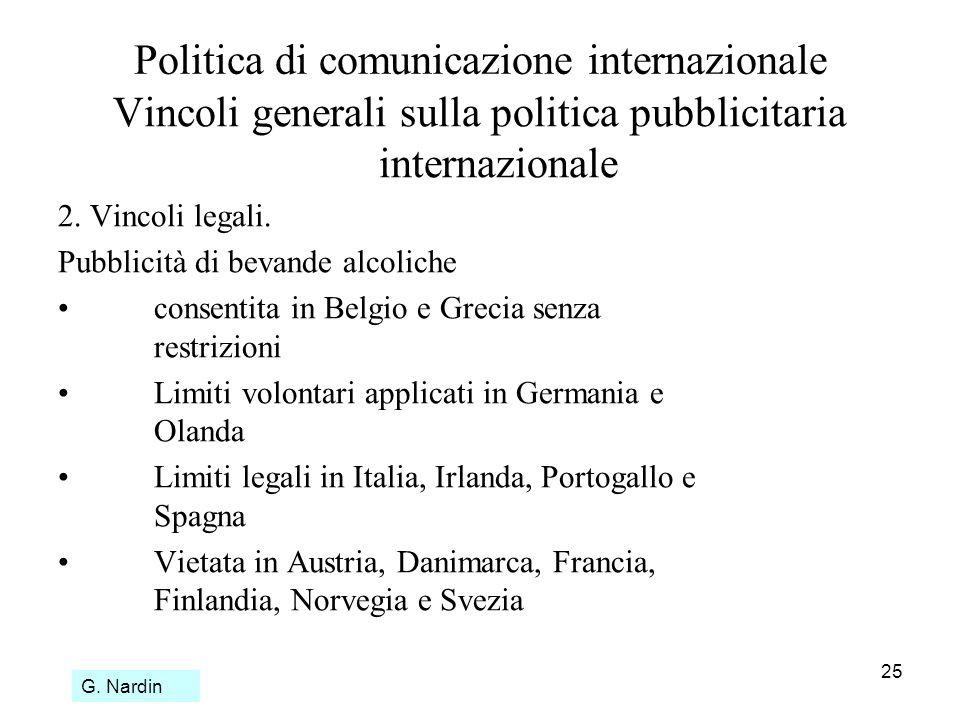 25 Politica di comunicazione internazionale Vincoli generali sulla politica pubblicitaria internazionale 2. Vincoli legali. Pubblicità di bevande alco