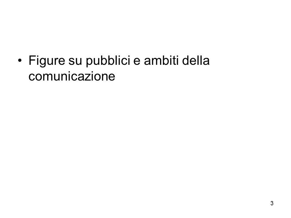 3 Figure su pubblici e ambiti della comunicazione