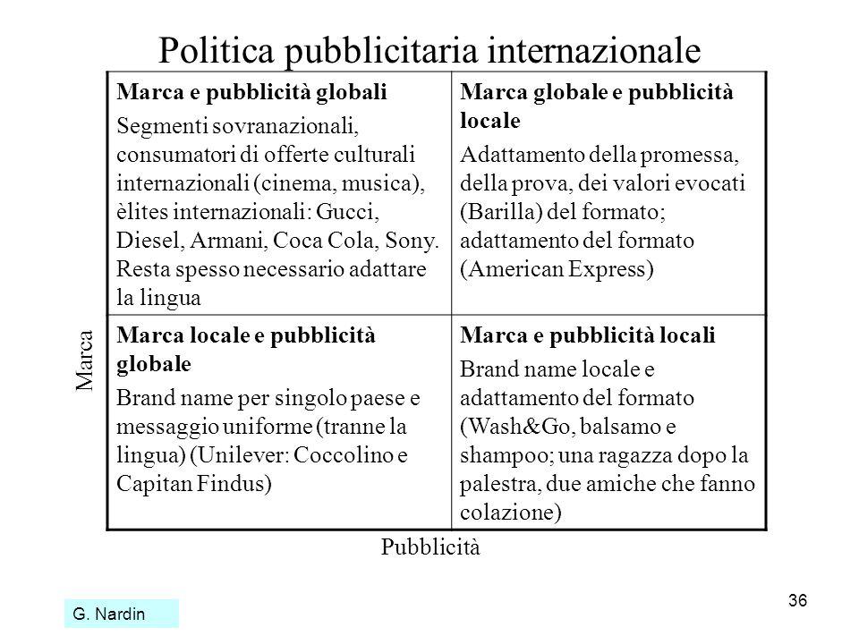 36 Politica pubblicitaria internazionale Marca Pubblicità Marca e pubblicità globali Segmenti sovranazionali, consumatori di offerte culturali interna