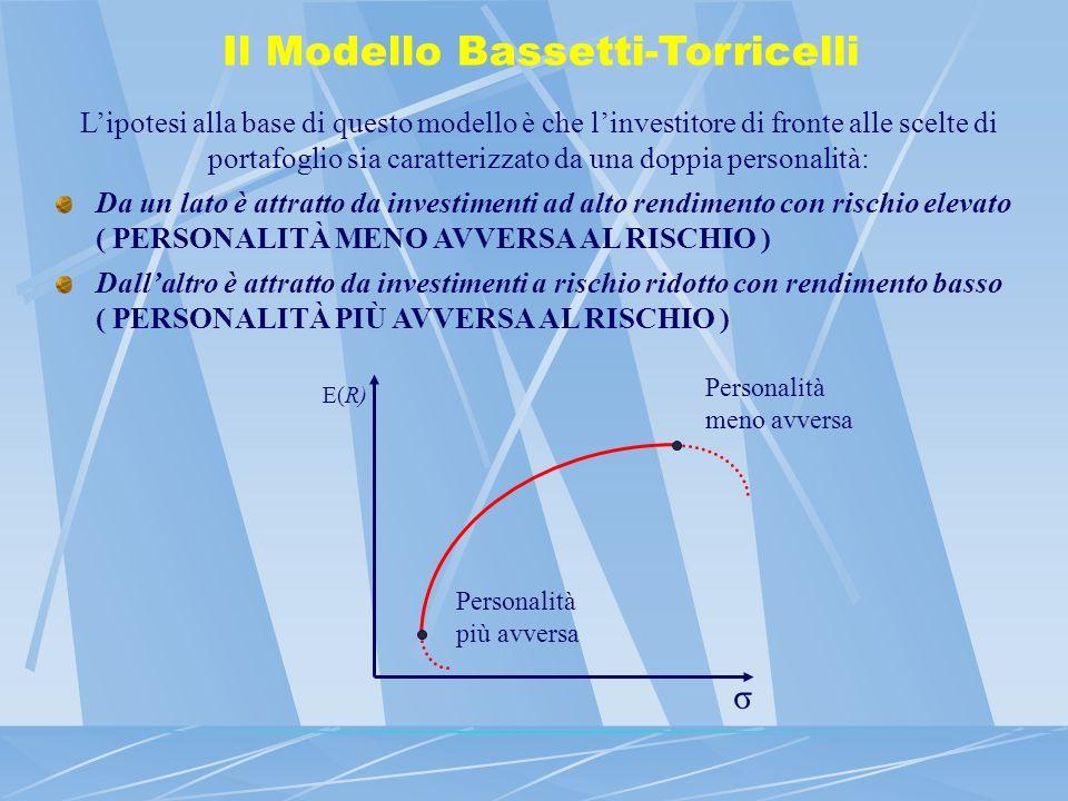 Il Modello Bassetti-Torricelli Lipotesi alla base di questo modello è che linvestitore di fronte alle scelte di portafoglio sia caratterizzato da una