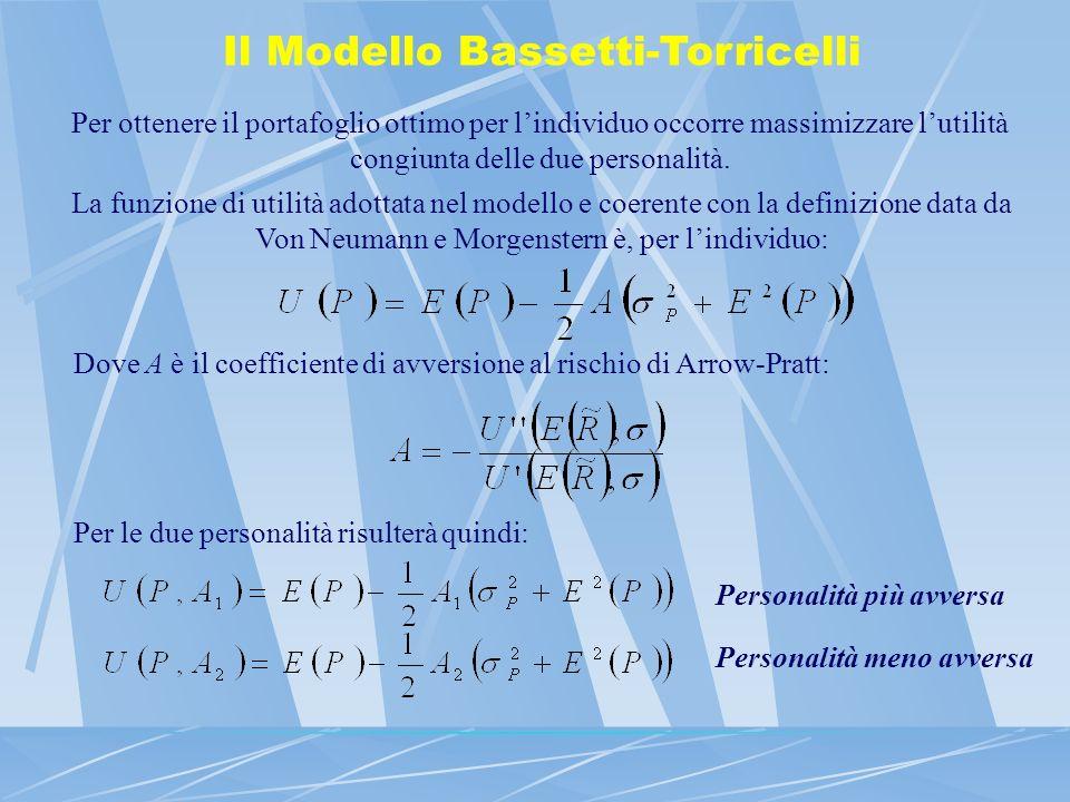 Il Modello Bassetti-Torricelli La rappresentazione delle curve di utilità delle due personalità sarà la seguente: σ E(R) X Y Z Ogni punto sulla frontiera efficiente ha un diverso valore di utilità per le due personalità