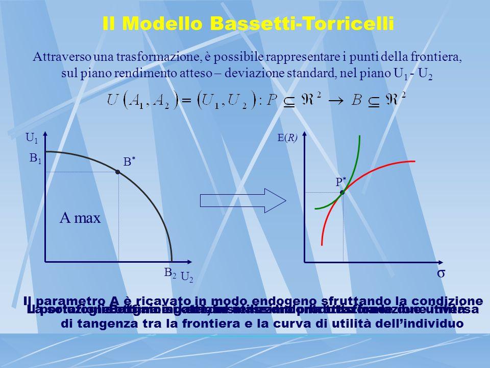 Il Modello Bassetti-Torricelli Attraverso una trasformazione, è possibile rappresentare i punti della frontiera, sul piano rendimento atteso – deviazi