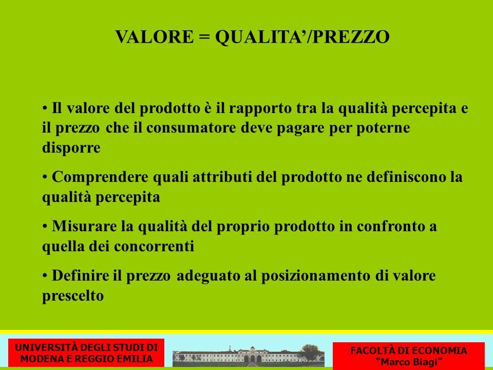 VALORE = QUALITA/PREZZO Il valore del prodotto è il rapporto tra la qualità percepita e il prezzo che il consumatore deve pagare per poterne disporre