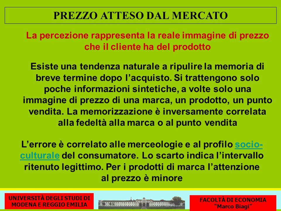 PREZZO ATTESO DAL MERCATO La percezione rappresenta la reale immagine di prezzo che il cliente ha del prodotto Lerrore è correlato alle merceologie e