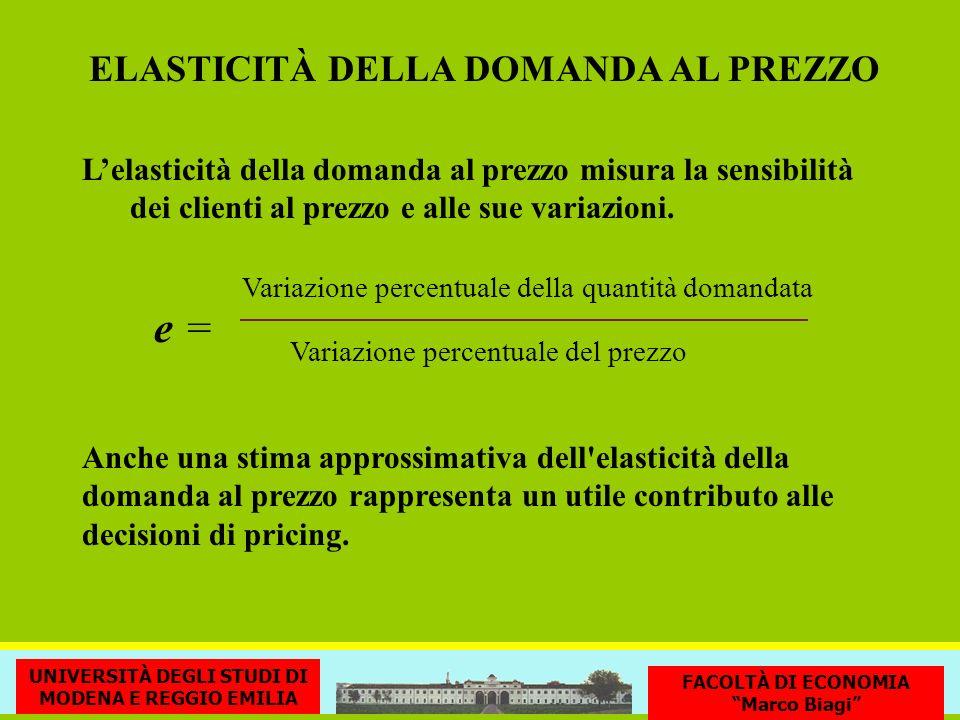 ELASTICITÀ DELLA DOMANDA AL PREZZO Lelasticità della domanda al prezzo misura la sensibilità dei clienti al prezzo e alle sue variazioni. Variazione p