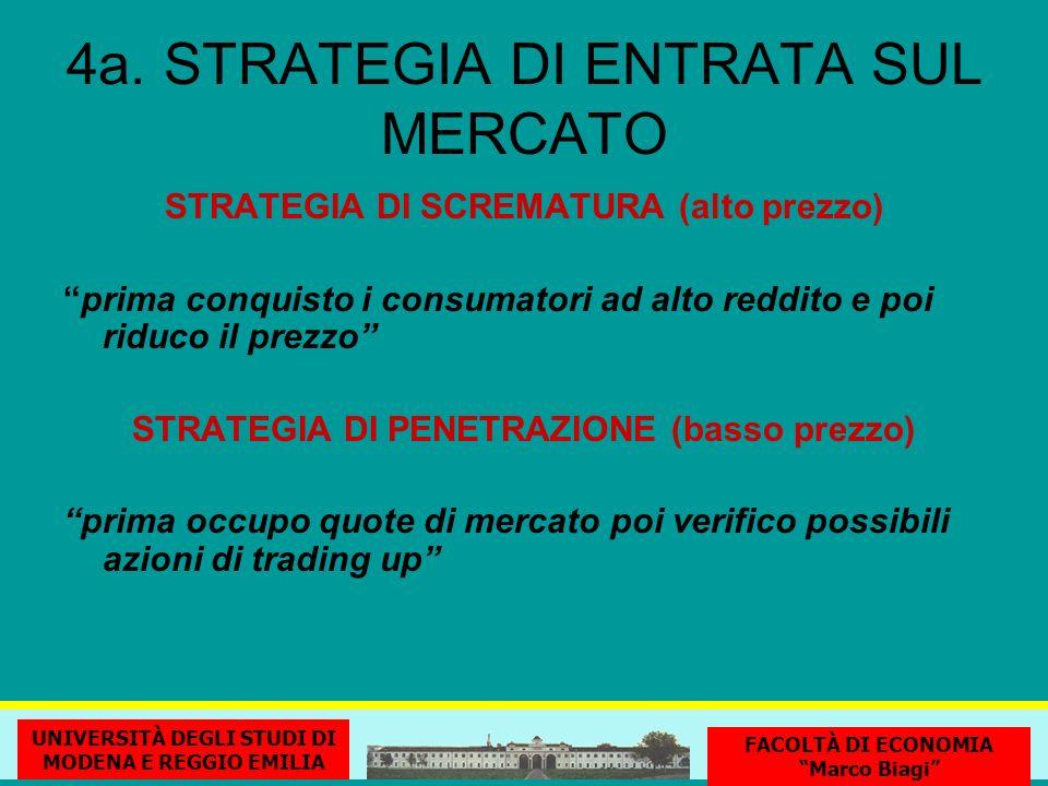 4a. STRATEGIA DI ENTRATA SUL MERCATO STRATEGIA DI SCREMATURA (alto prezzo) prima conquisto i consumatori ad alto reddito e poi riduco il prezzo STRATE
